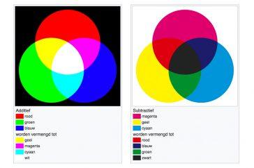 Kleurmenging