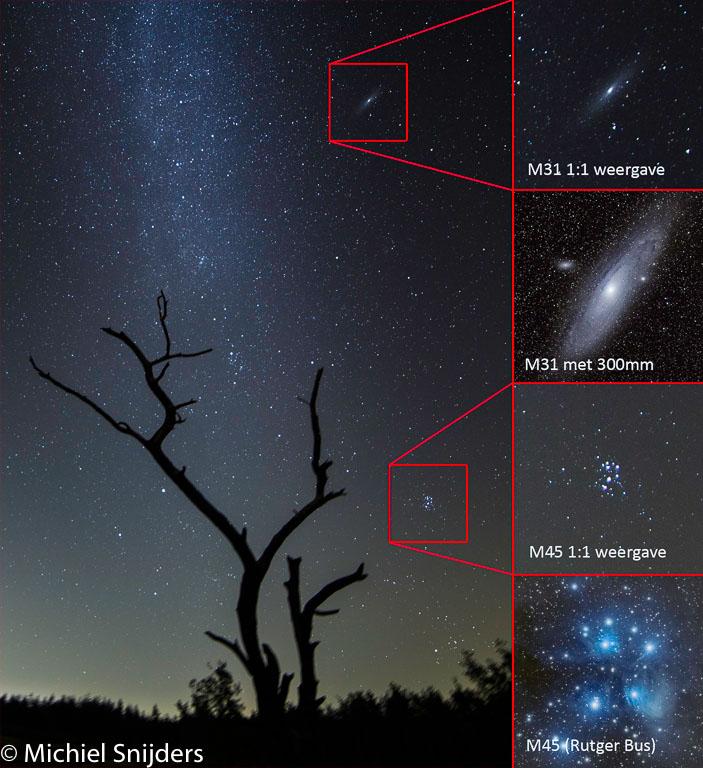 Astronomische objecten