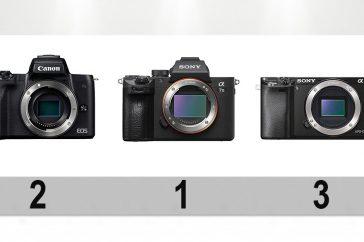 Best verkochte camera's