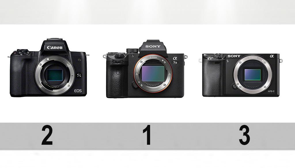 Meest verkochte systeemcamera's